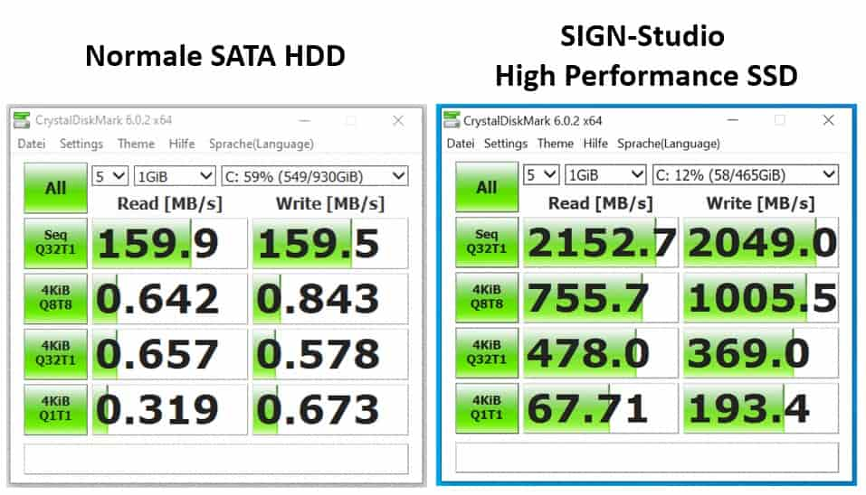 High Performance SSD Festplatten